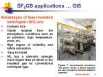 sf 6 cb applications gis