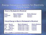 energy conversion options for electricity thermal paths