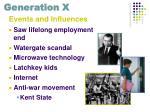 generation x14