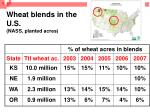 wheat blends in the u s nass planted acres