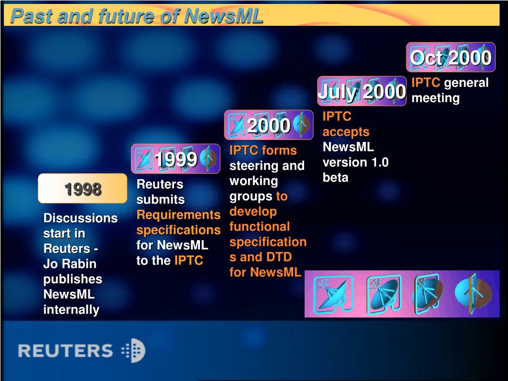 Past and future of NewsML