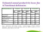 estimated annual productivity losses due to nutritional deficiencies
