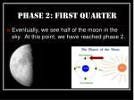 phase 2 first quarter32