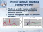 effect of valsalva breathing against ventilator