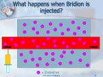 what happens when bridion is injected