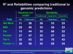 r 2 and reliabilities comparing traditional to genomic predictions