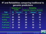 r 2 and reliabilities comparing traditional to genomic predictions11