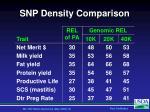 snp density comparison
