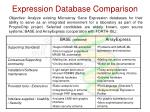 expression database comparison