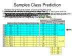 samples class prediction