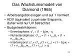 das wachstumsmodell von diamond 1965