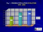 fig 1 rwanda population evolution 1978 2002