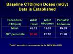 baseline ctdi vol doses mgy data is established