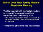 march 2006 new jersey medical physicists meeting