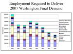 employment required to deliver 2007 washington final demand