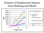 estimate of employment impacts from multiregional model