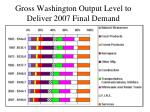 gross washington output level to deliver 2007 final demand
