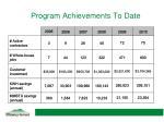 program achievements to date