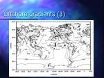 offshore gradients 3