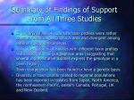 summary of findings of support from all three studies