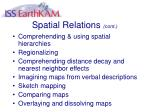 spatial relations cont