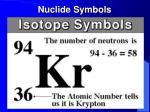 nuclide symbols1