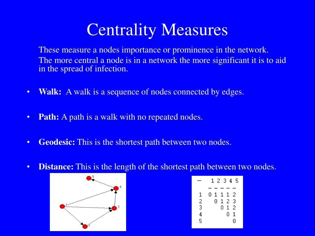 centrality measures l.