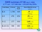 swis summary 07 08 july 2 2008 2 717 sch 1 377 989 stds 1 232 826 maj odrs