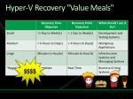 hyper v recovery value meals