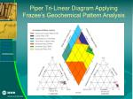 piper tri linear diagram applying frazee s geochemical pattern analysis