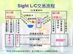 sight l c