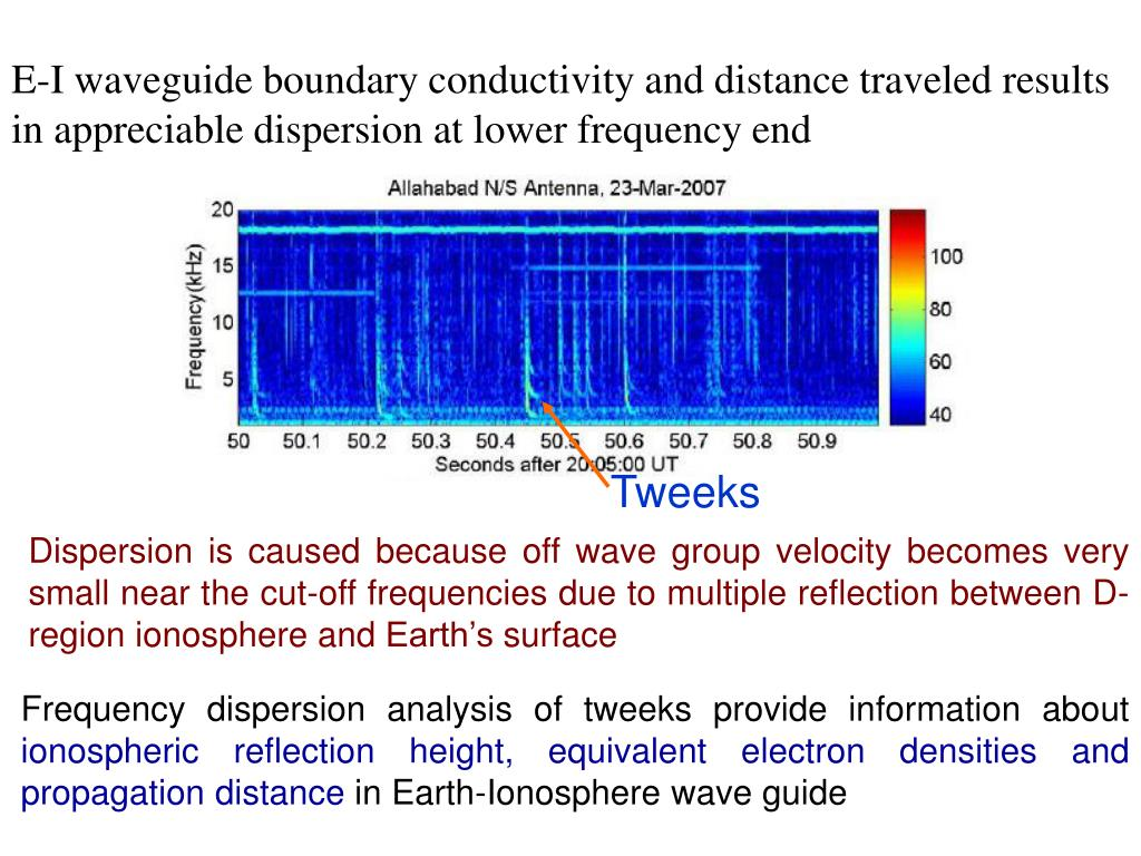E-I waveguide boundary conductivity and distance traveled results in appreciable dispersion at lower frequency end