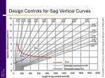 design controls for sag vertical curves1