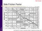 side friction factor