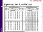 superelevation runoff runout