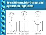some different edge shapes and symbols for edge joints