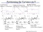 partitioning the variance on y