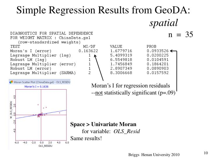 Simple Regression Results from GeoDA: