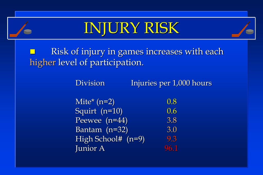 INJURY RISK