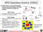 gps seamless archive gsac