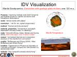 idv visualization mantle geodynamics convection with geologic plate motions over 120 m a