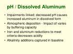 ph dissolved aluminum