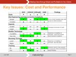 key issues cost and performance