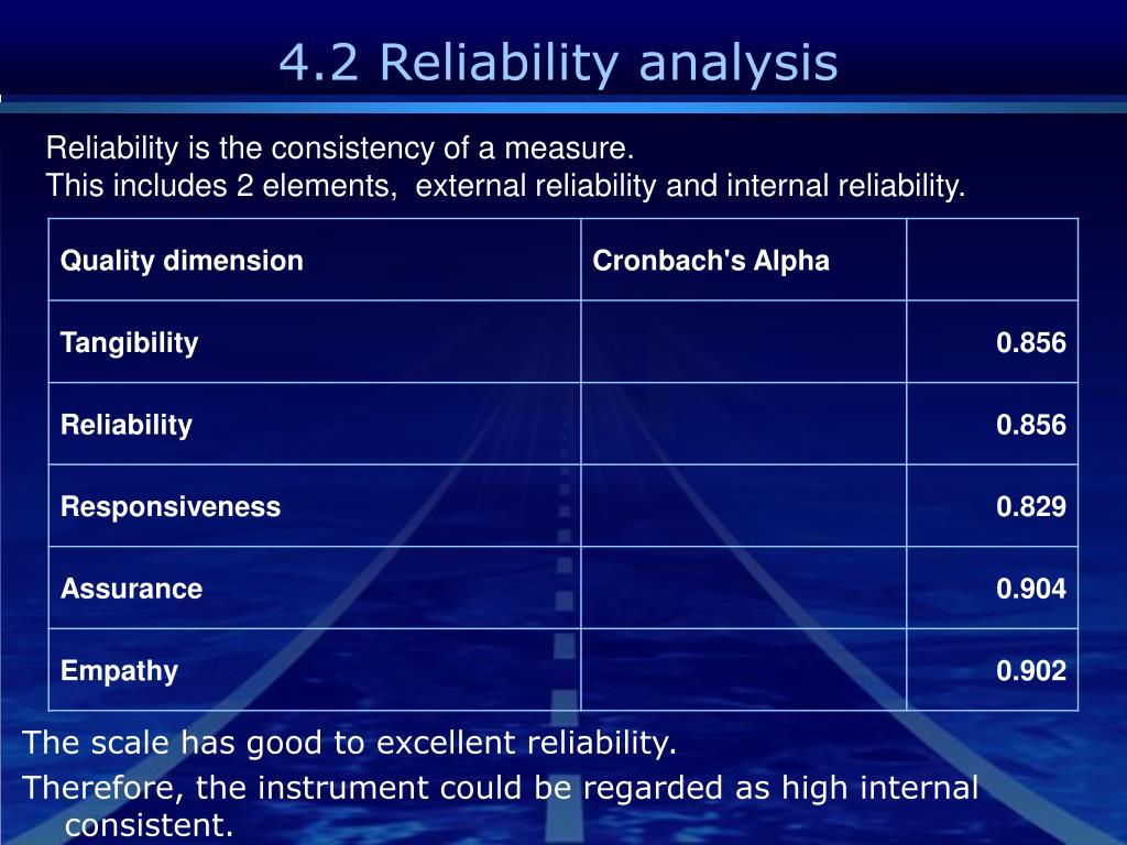 4.2 Reliability analysis