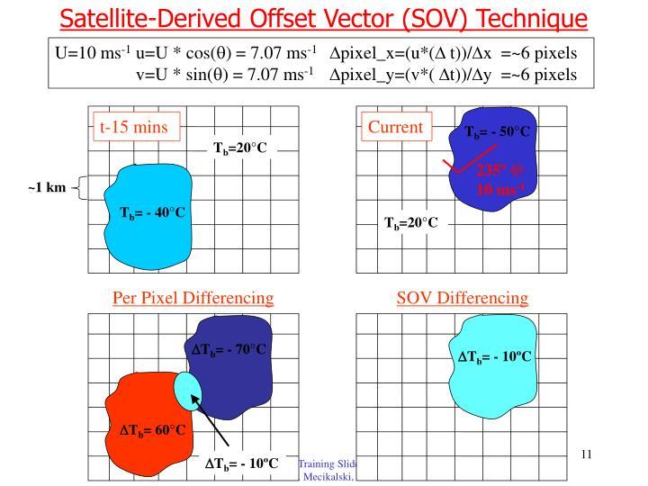 Satellite-Derived Offset Vector (SOV) Technique