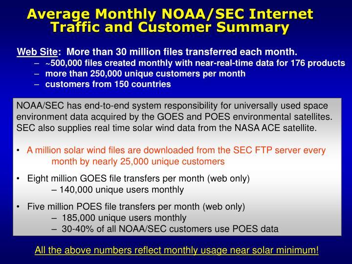 Average Monthly NOAA/SEC Internet Traffic and Customer Summary