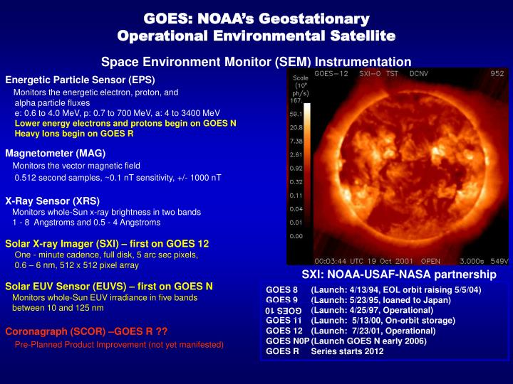 GOES 8    (Launch: 4/13/94, EOL orbit raising 5/5/04)