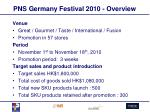 pns germany festival 2010 overview