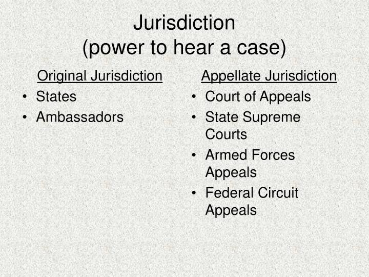 Jurisdiction power to hear a case