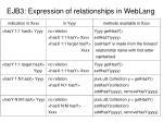 ejb3 expression of relationships in weblang